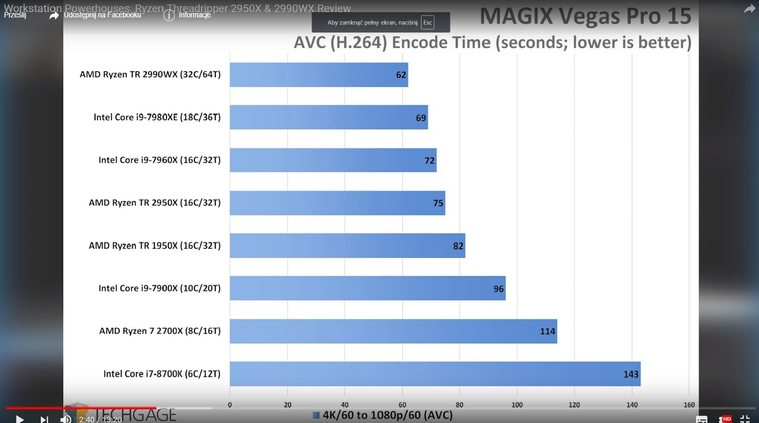 magix vegas pro 14 review